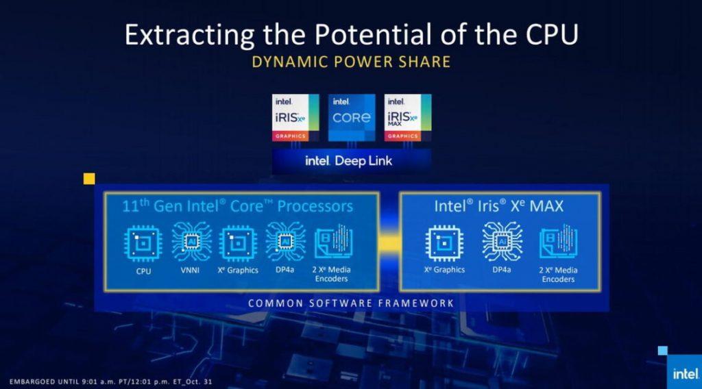 Intel aduce Iris Xe Max – GPU dedicat laptop-urilor midrange